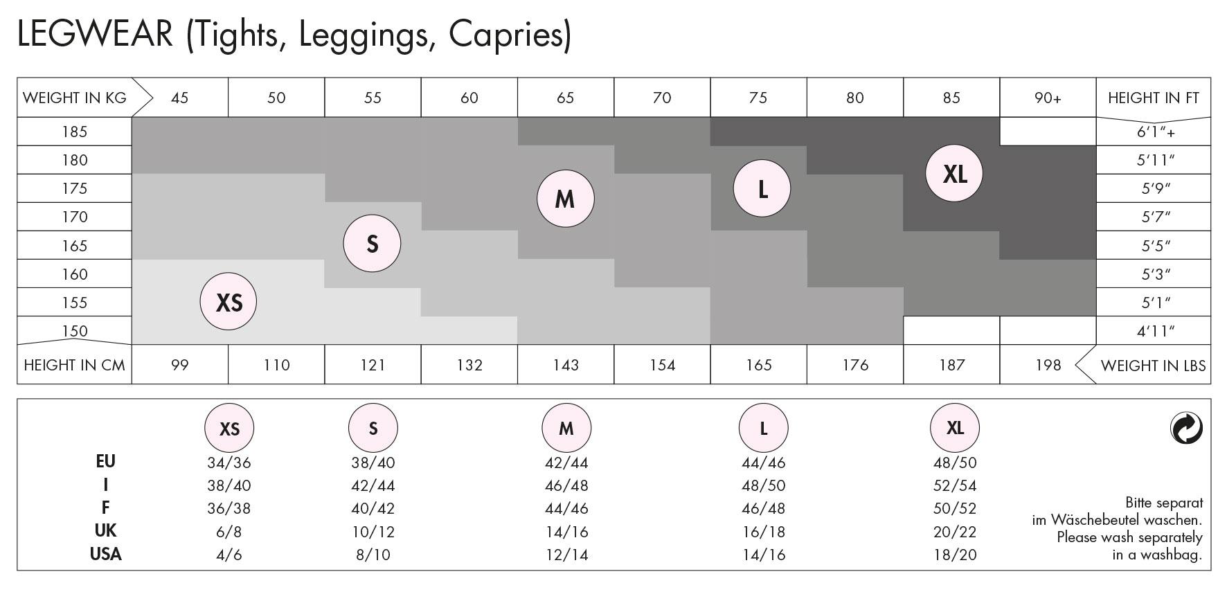 Guía de tallas para pantis y medias